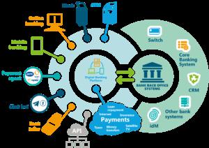 Digital Banking Platform Logo